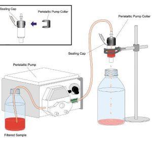Proteus Pump Collar and Sealing Cap