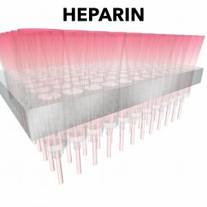 Optima PRO-D Heparin 96 well Screen (1 plate)